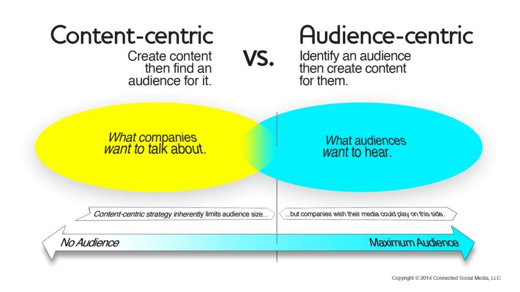 social-media-marketing-beirut
